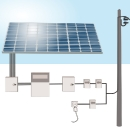 Principe fonctionnement installation photovoltaïque